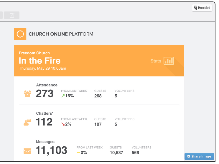 LifeChurch.tv Platform